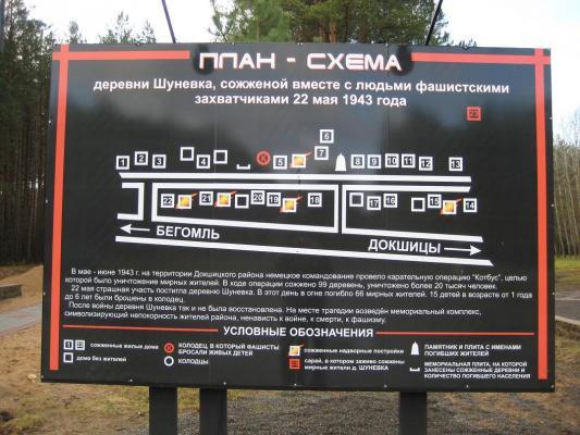 План - схема мемориального комплекса Шуневка